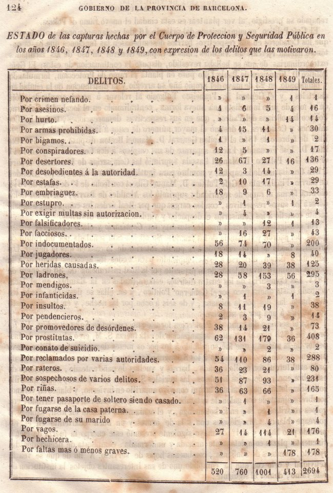 1846/1849